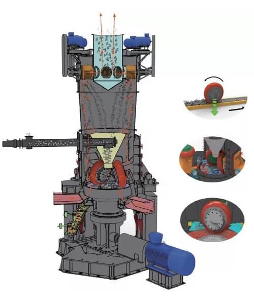 cement vertical mill 3