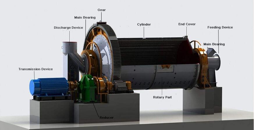 air swept coal mill diagram