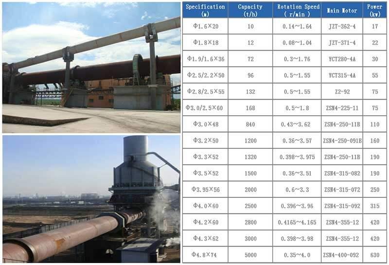 agico cement kiln specification