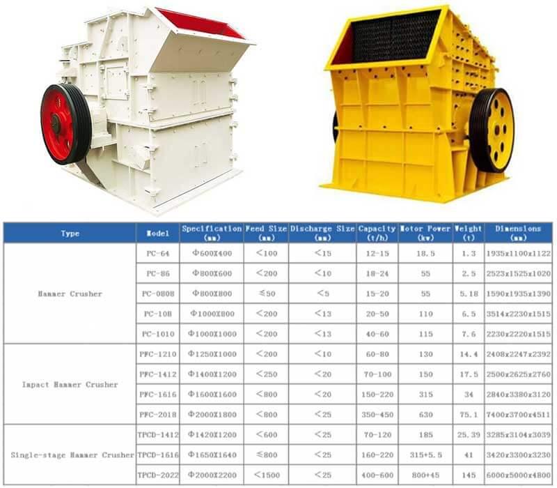 hammer mill specifications