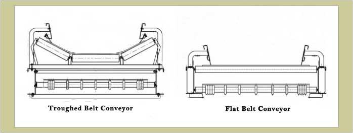 flat belt conveyor troughed belt conveyor
