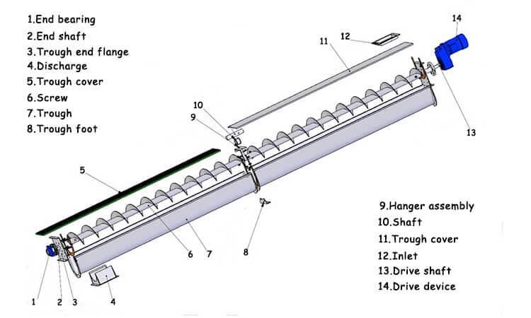 screw conveyor drawing