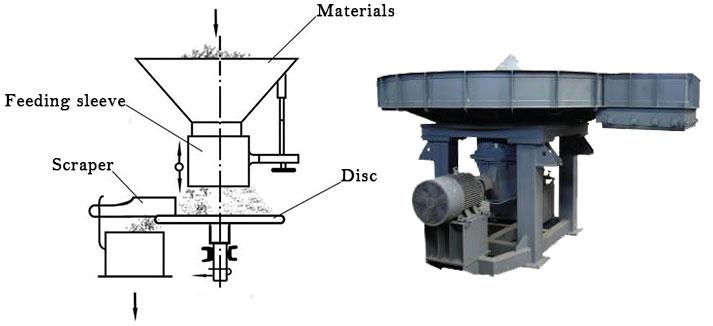 disk feeder design agico