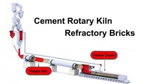 cement rotary kiln refractory brick