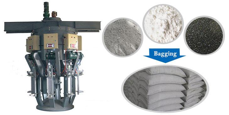 cement bagging agico
